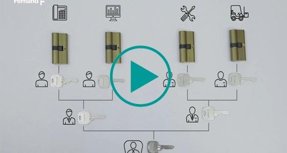 Ce este Sistemul Master Key si cum iti poate ajuta afacerea?